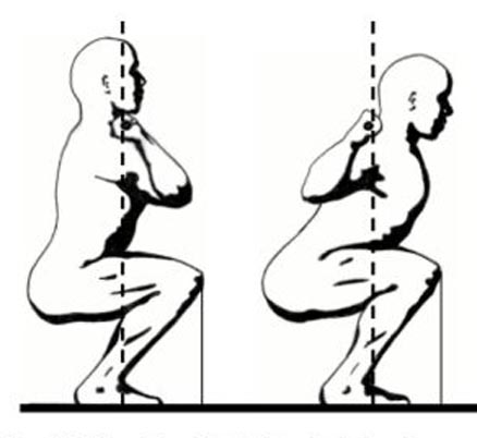 deep squat side