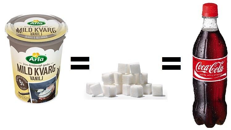 hur mycket socker innehåller en banan